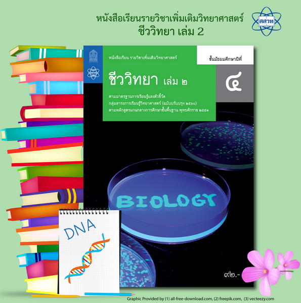 09_Biology2561_Book2_Cover_Design-resize-30